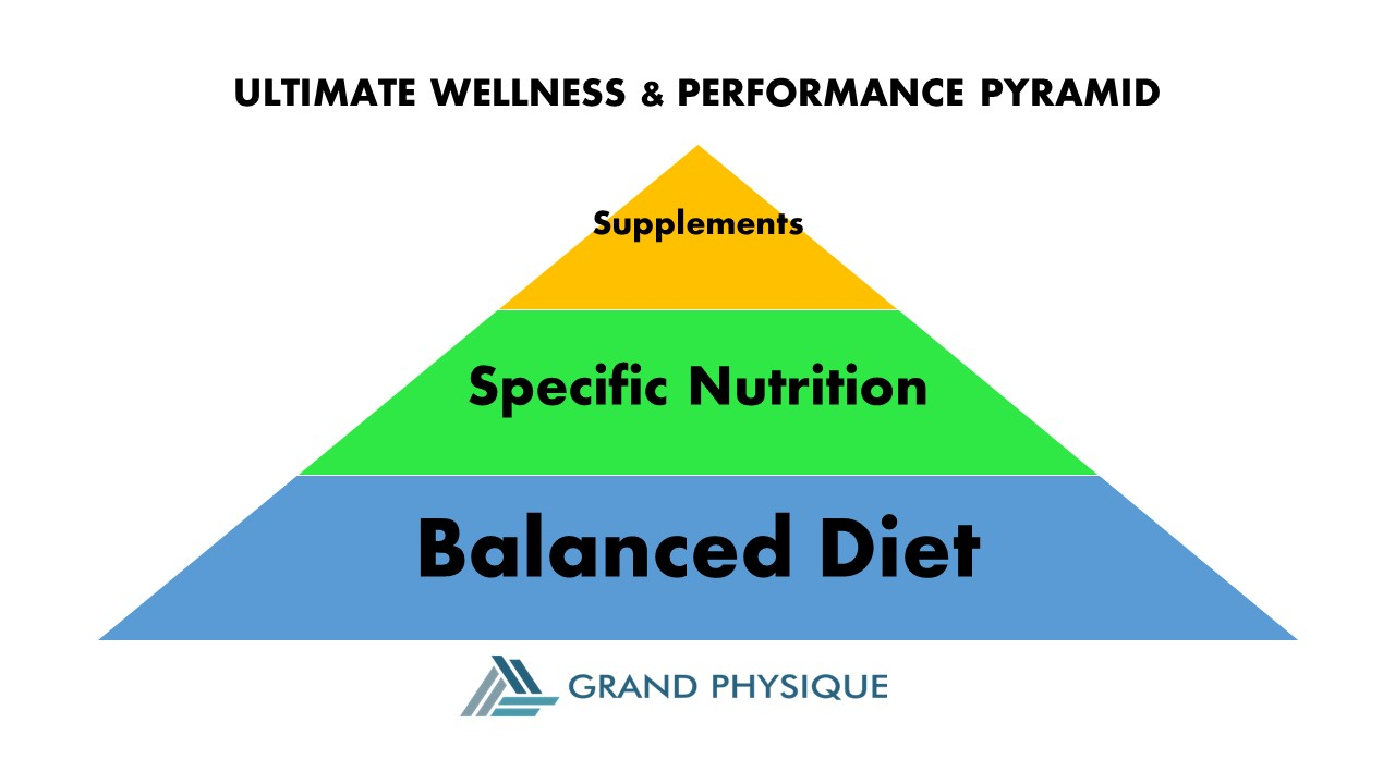 balanced diet, specific nutrition and supplements